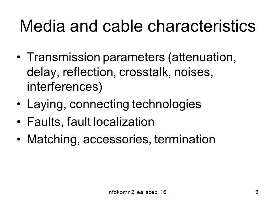 29 Characteristics of an UTP cabeling passing the CAT6 specifications Infokom r 2. ea. szep. 16.