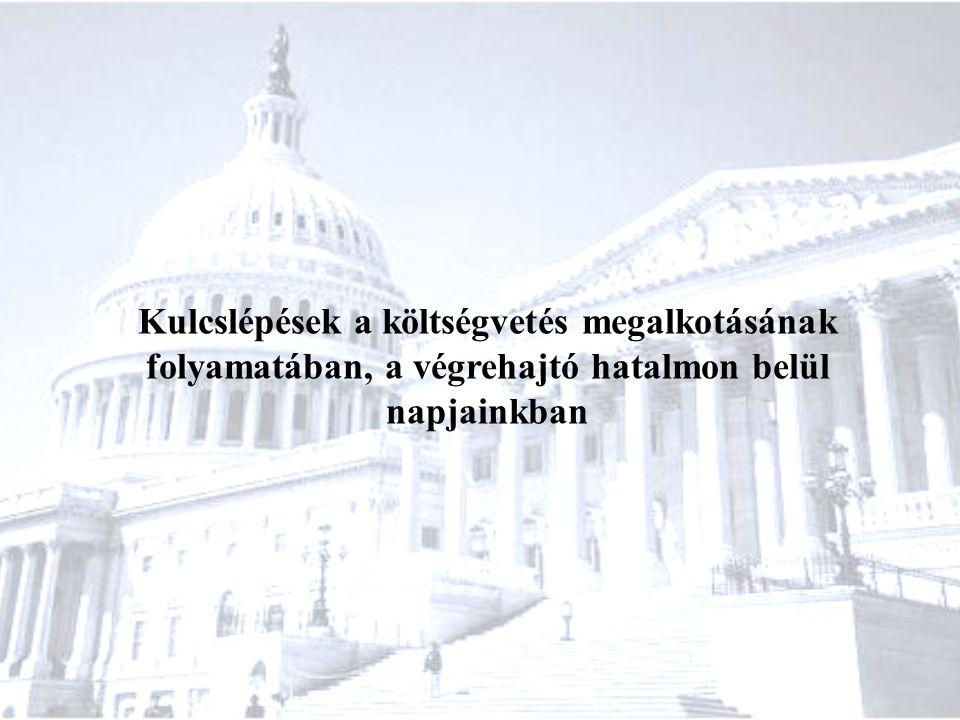 Kulcslépések a költségvetés megalkotásának folyamatában, a végrehajtó hatalmon belül napjainkban