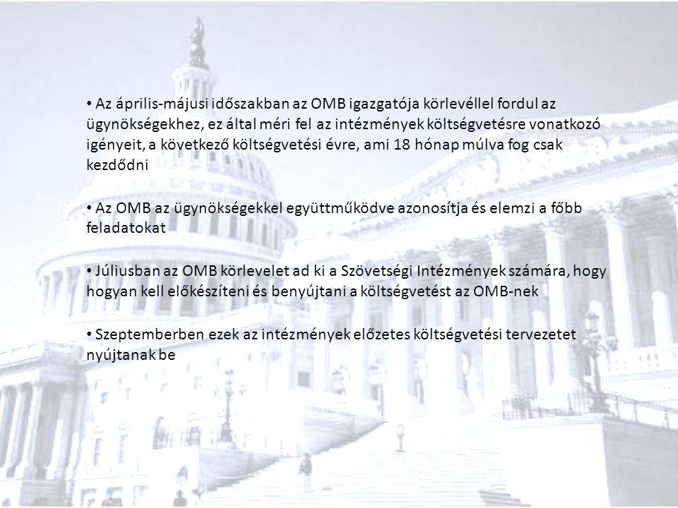 Az április-májusi időszakban az OMB igazgatója körlevéllel fordul az ügynökségekhez, ez által méri fel az intézmények költségvetésre vonatkozó igényei