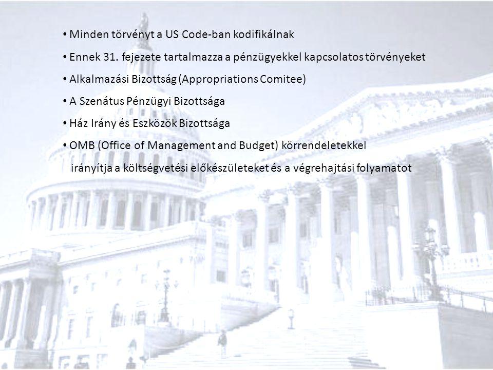 Minden törvényt a US Code-ban kodifikálnak Ennek 31. fejezete tartalmazza a pénzügyekkel kapcsolatos törvényeket Alkalmazási Bizottság (Appropriations