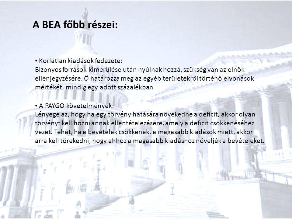 A BEA főbb részei: Korlátlan kiadások fedezete: Bizonyos források kimerülése után nyúlnak hozzá, szükség van az elnök ellenjegyzésére. Ő határozza meg