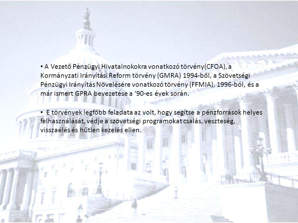 A Vezető Pénzügyi Hivatalnokokra vonatkozó törvény(CFOA), a Kormányzati Irányítási Reform törvény (GMRA) 1994-ből, a Szövetségi Pénzügyi Irányítás Növ