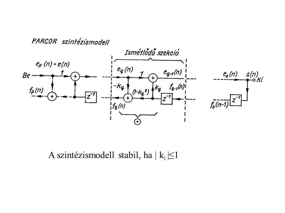 A szintézismodell stabil, ha | k i |≤1
