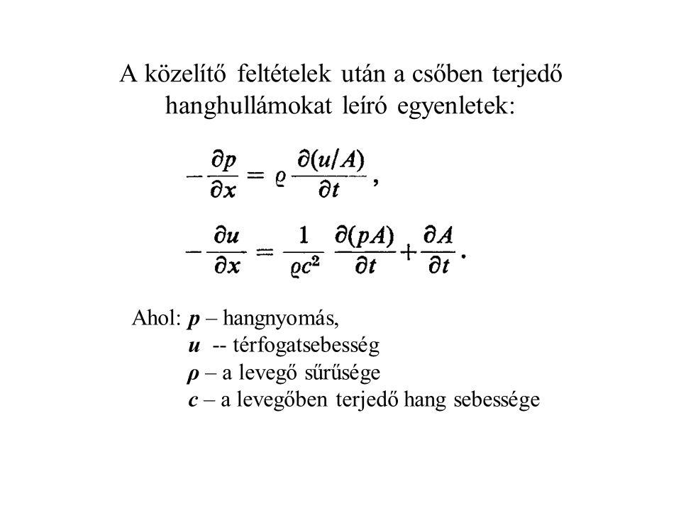 A közelítő feltételek után a csőben terjedő hanghullámokat leíró egyenletek: Ahol: p – hangnyomás, u -- térfogatsebesség ρ – a levegő sűrűsége c – a levegőben terjedő hang sebessége