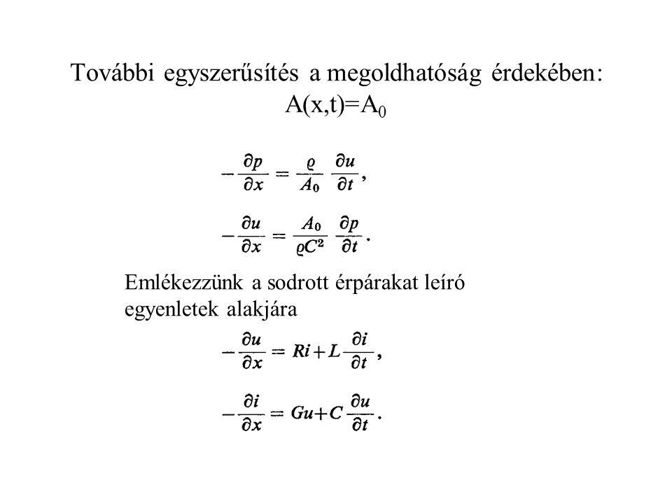 További egyszerűsítés a megoldhatóság érdekében: A(x,t)=A 0 Emlékezzünk a sodrott érpárakat leíró egyenletek alakjára