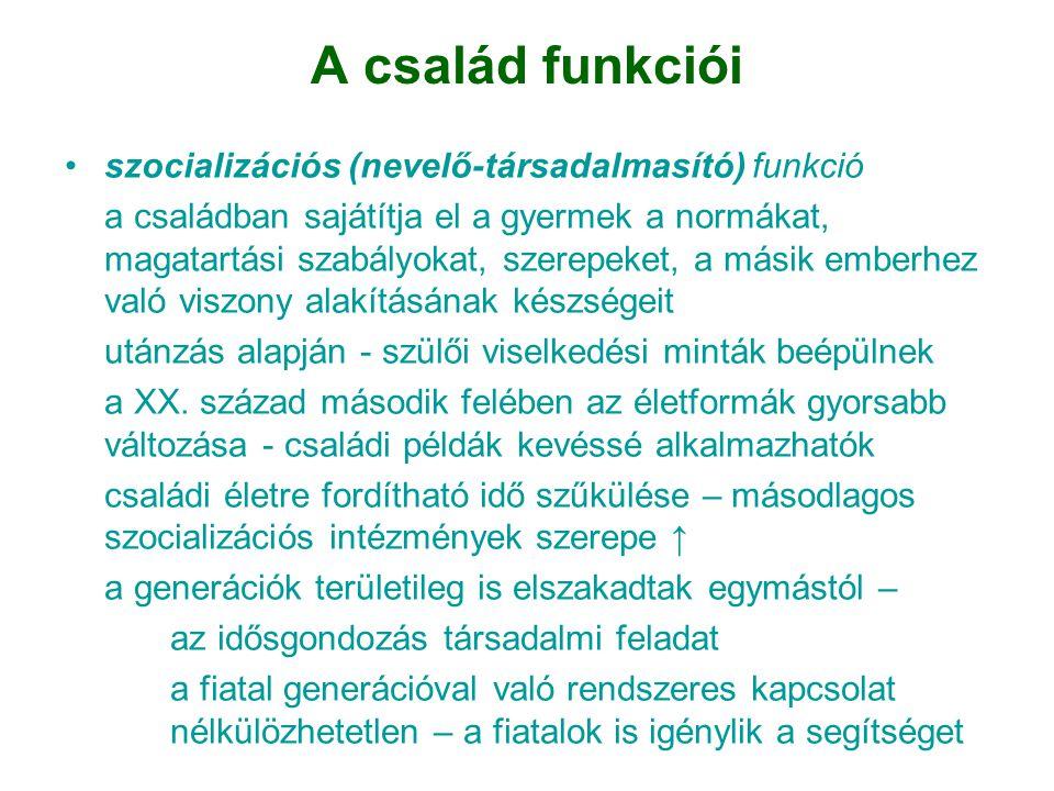 A család funkciói szocializációs (nevelő-társadalmasító) funkció a családban sajátítja el a gyermek a normákat, magatartási szabályokat, szerepeket, a