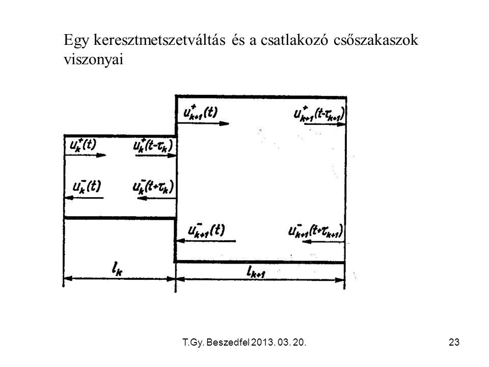 T.Gy. Beszedfel 2013. 03. 20.23 Egy keresztmetszetváltás és a csatlakozó csőszakaszok viszonyai