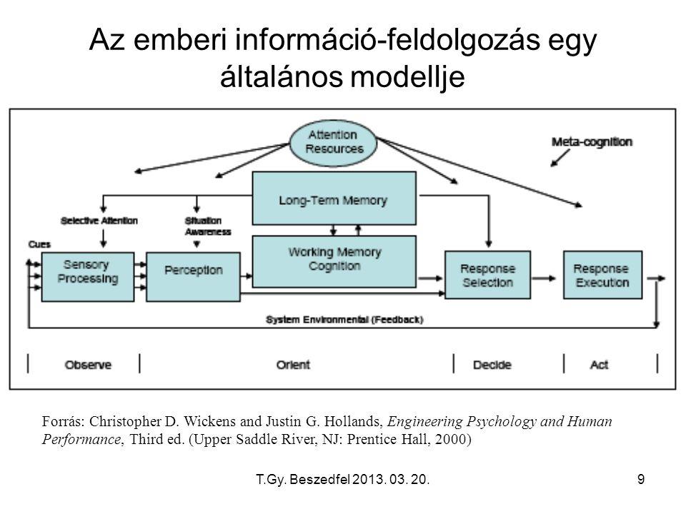 T.Gy. Beszedfel 2013. 03. 20.9 Az emberi információ-feldolgozás egy általános modellje Forrás: Christopher D. Wickens and Justin G. Hollands, Engineer