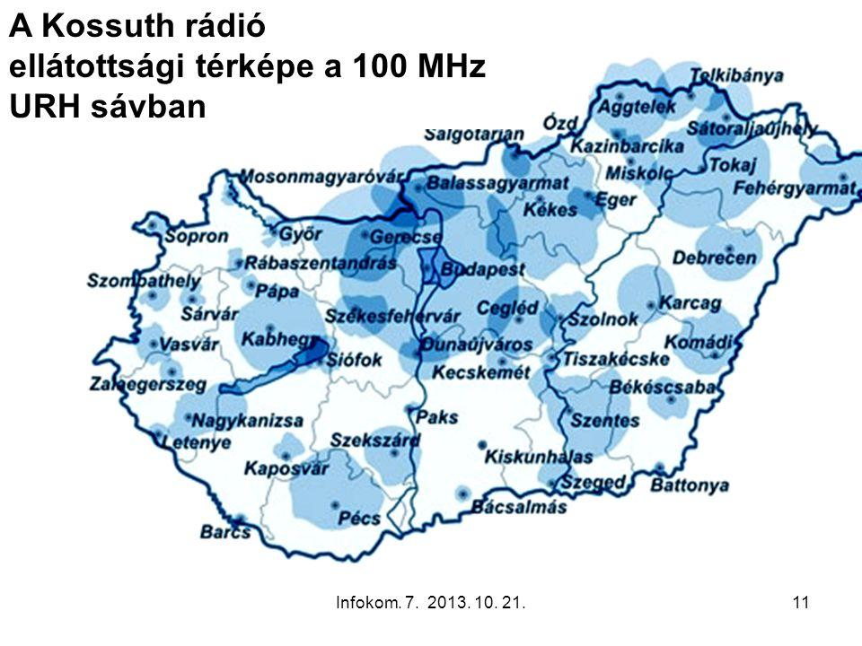 Infokom. 7. 2013. 10. 21.11 A Kossuth rádió ellátottsági térképe a 100 MHz URH sávban