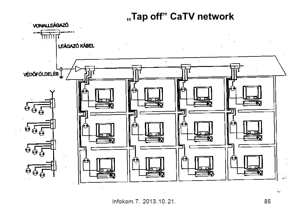"Infokom. 7. 2013. 10. 21.85 ""Tap off CaTV network"
