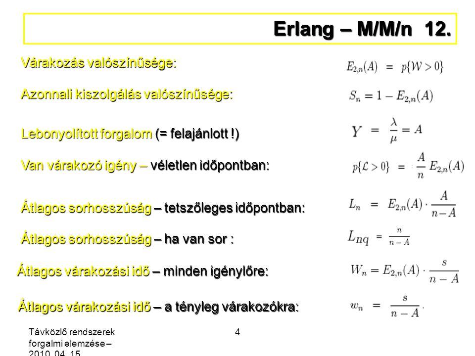 Érzékenység analízis Távközlő hálózatok tervezése -- 2013. október 3. 35
