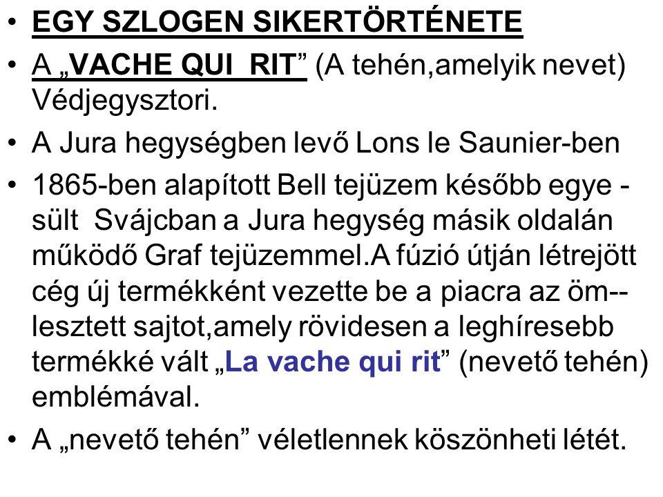 """EGY SZLOGEN SIKERTÖRTÉNETE A """"VACHE QUI RIT"""" (A tehén,amelyik nevet) Védjegysztori. A Jura hegységben levő Lons le Saunier-ben 1865-ben alapított Bell"""