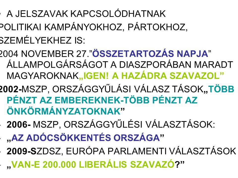 """A JELSZAVAK KAPCSOLÓDHATNAK POLITIKAI KAMPÁNYOKHOZ, PÁRTOKHOZ, SZEMÉLYEKHEZ IS: 2004 NOVEMBER 27.""""ÖSSZETARTOZÁS NAPJA"""" ÁLLAMPOLGÁRSÁGOT A DIASZPORÁBAN"""
