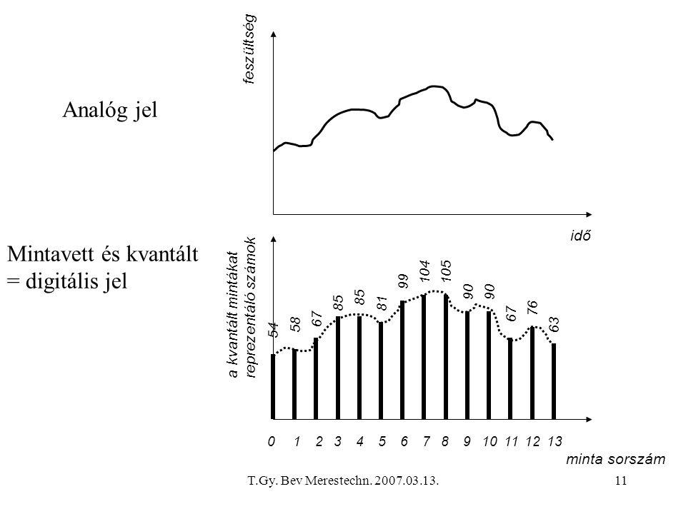 T.Gy. Bev Merestechn. 2007.03.13.11 idő feszültség minta sorszám a kvantált mintákat reprezentáló számok 0 1 2 3 4 5 6 7 8 9 10 11 12 13 54 58 67 85 8