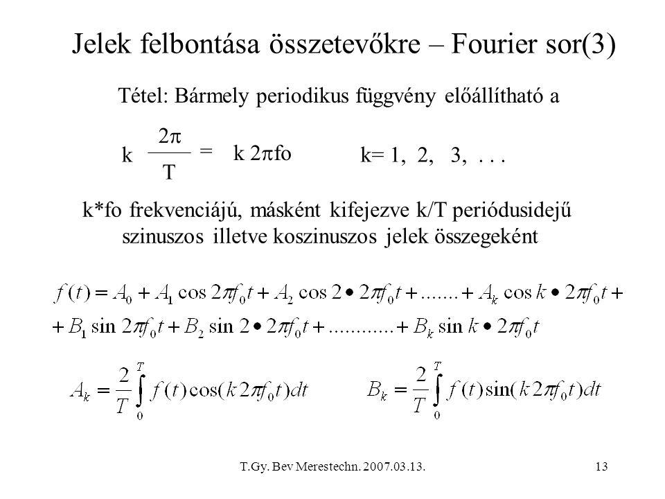 T.Gy. Bev Merestechn. 2007.03.13.13 Tétel: Bármely periodikus függvény előállítható a k 22 T = k 2  fo k= 1, 2, 3,... k*fo frekvenciájú, másként ki