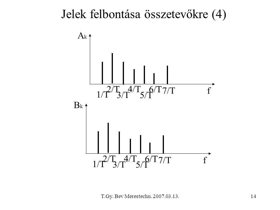T.Gy. Bev Merestechn. 2007.03.13.14 f BkBk 1/T 2/T 3/T 4/T 5/T 6/T 7/T f AkAk 1/T 2/T 3/T 4/T 5/T 6/T 7/T Jelek felbontása összetevőkre (4)