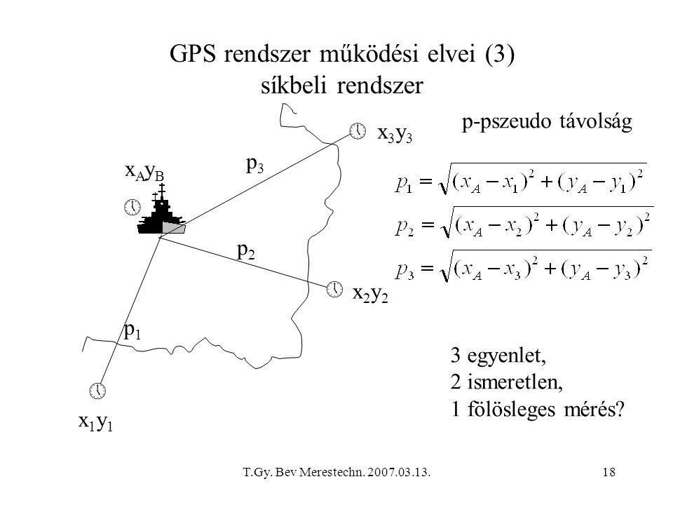 T.Gy. Bev Merestechn. 2007.03.13.18 GPS rendszer működési elvei (3) síkbeli rendszer    p1p1 p2p2 p3p3  xAyBxAyB x1y1x1y1 x2y2x2y2 x3y3x3y3 3 egye