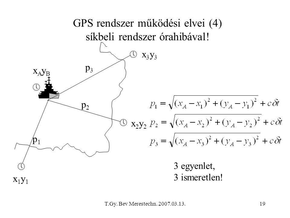 T.Gy.Bev Merestechn. 2007.03.13.19 GPS rendszer működési elvei (4) síkbeli rendszer órahibával.