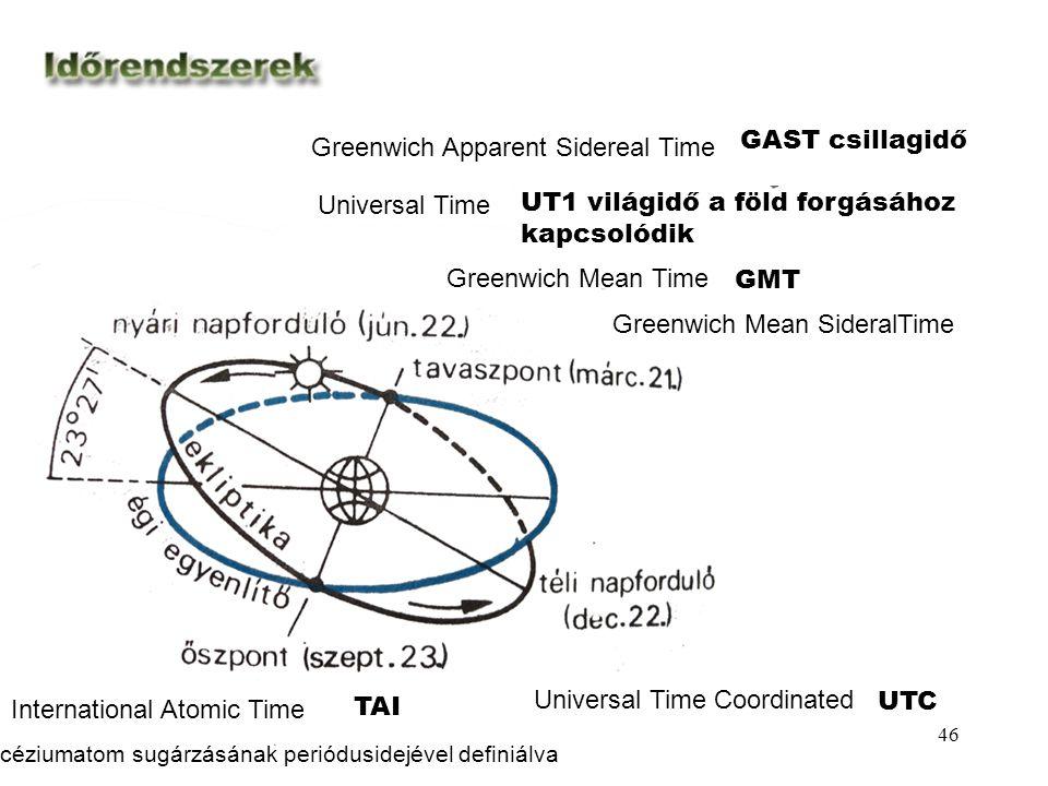 T.Gy. Bev Merestechn. 2007.03.13.46 Greenwich Apparent Sidereal Time GAST csillagidő Universal Time UT1 világidő a föld forgásához kapcsolódik Greenwi