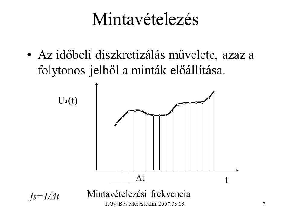 T.Gy. Bev Merestechn. 2007.03.13.7 Mintavételezés Az időbeli diszkretizálás művelete, azaz a folytonos jelből a minták előállítása. t tt U a (t) fs=