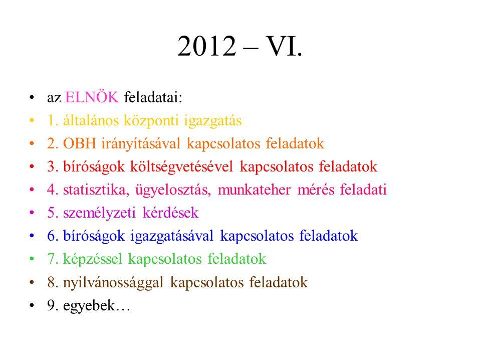 2012 – VI.az ELNÖK feladatai: 1. általános központi igazgatás 2.