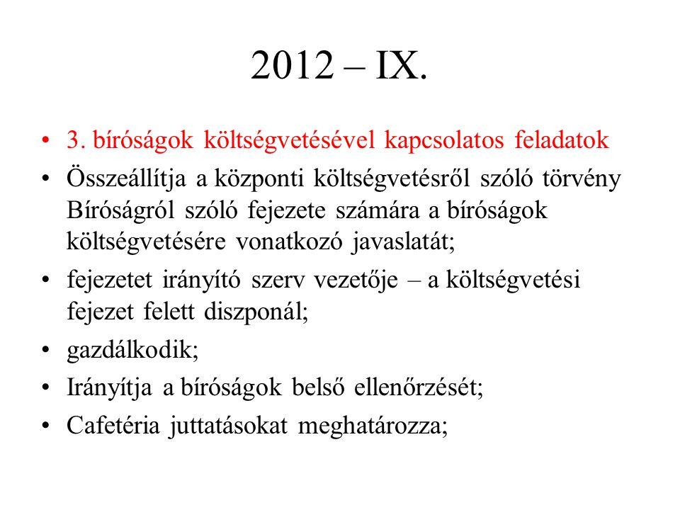 2012 – IX.3.