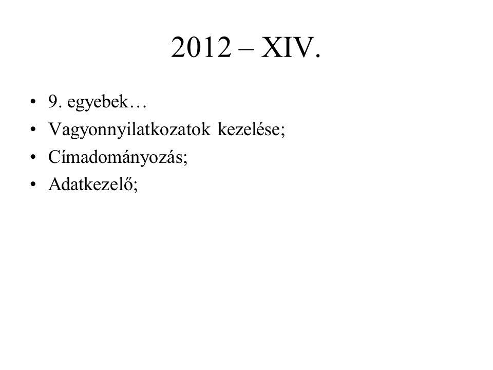 2012 – XIV. 9. egyebek… Vagyonnyilatkozatok kezelése; Címadományozás; Adatkezelő;
