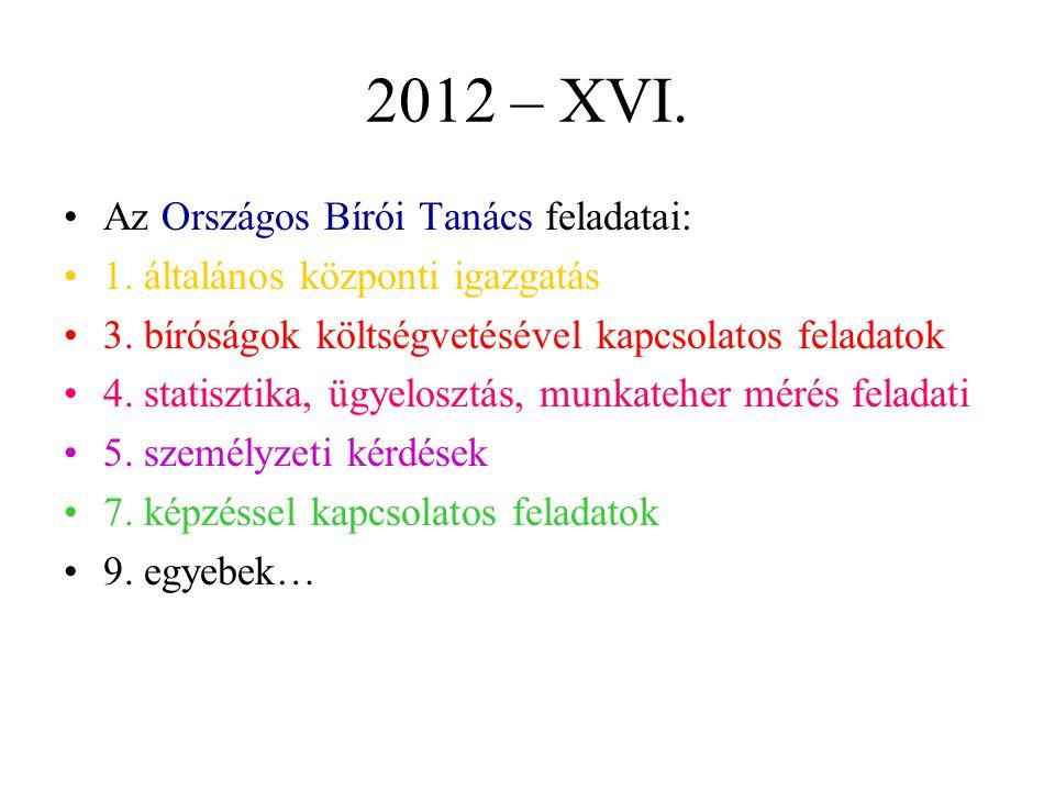 2012 – XVI.Az Országos Bírói Tanács feladatai: 1.