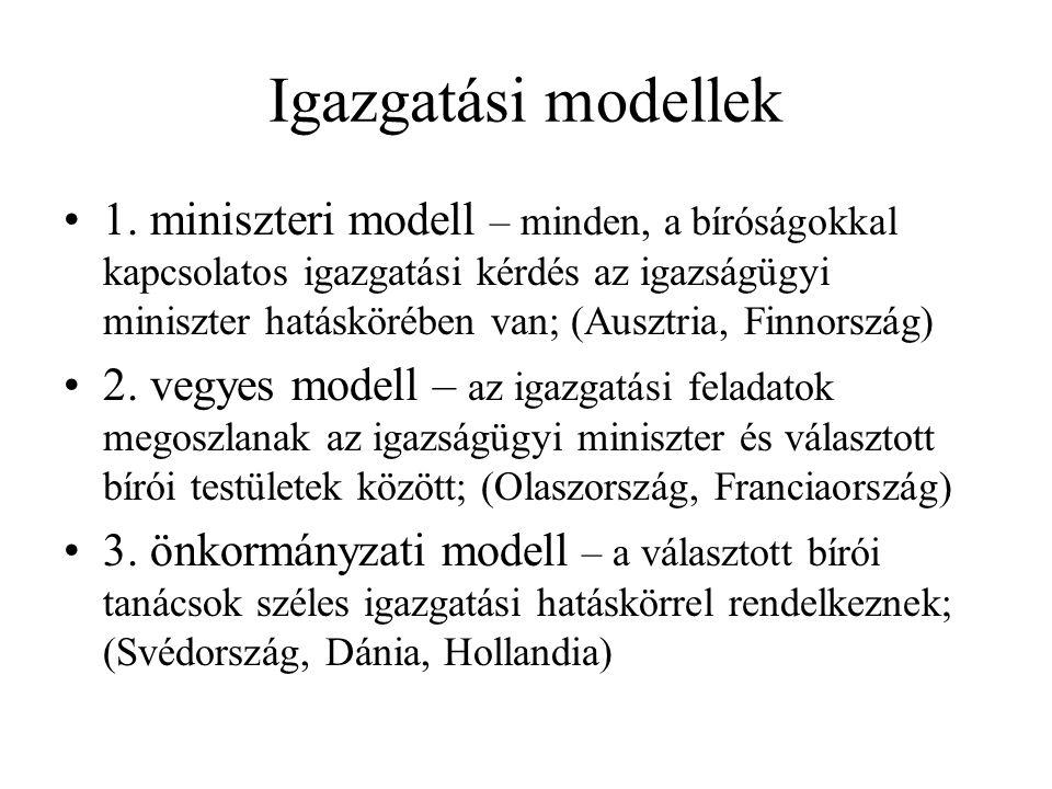 Igazgatási modellek 1.