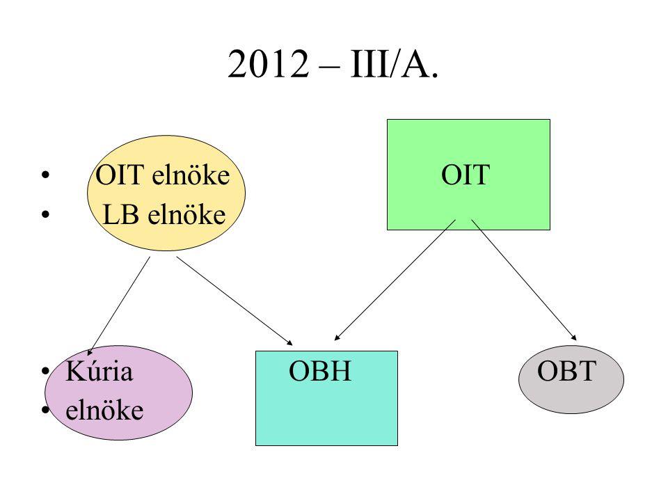 2012 – XIII.8.