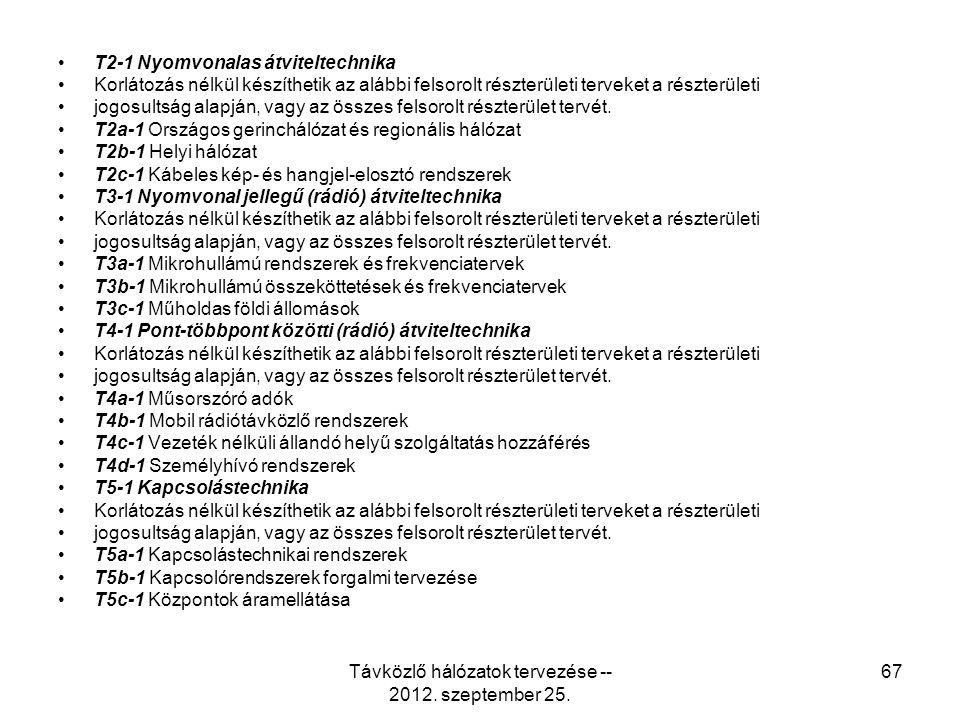 Távközlő hálózatok tervezése -- 2012. szeptember 25.