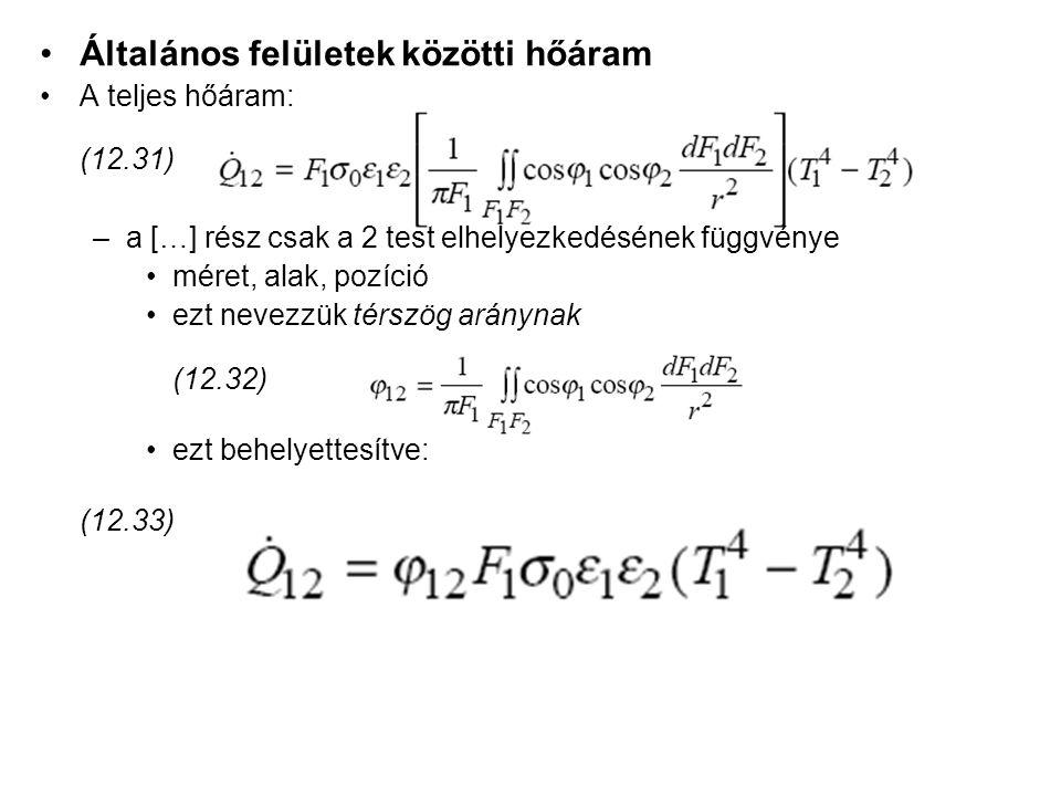 Általános felületek közötti hőáram A teljes hőáram: (12.31) –a […] rész csak a 2 test elhelyezkedésének függvénye méret, alak, pozíció ezt nevezzük térszög aránynak (12.32) ezt behelyettesítve: (12.33)