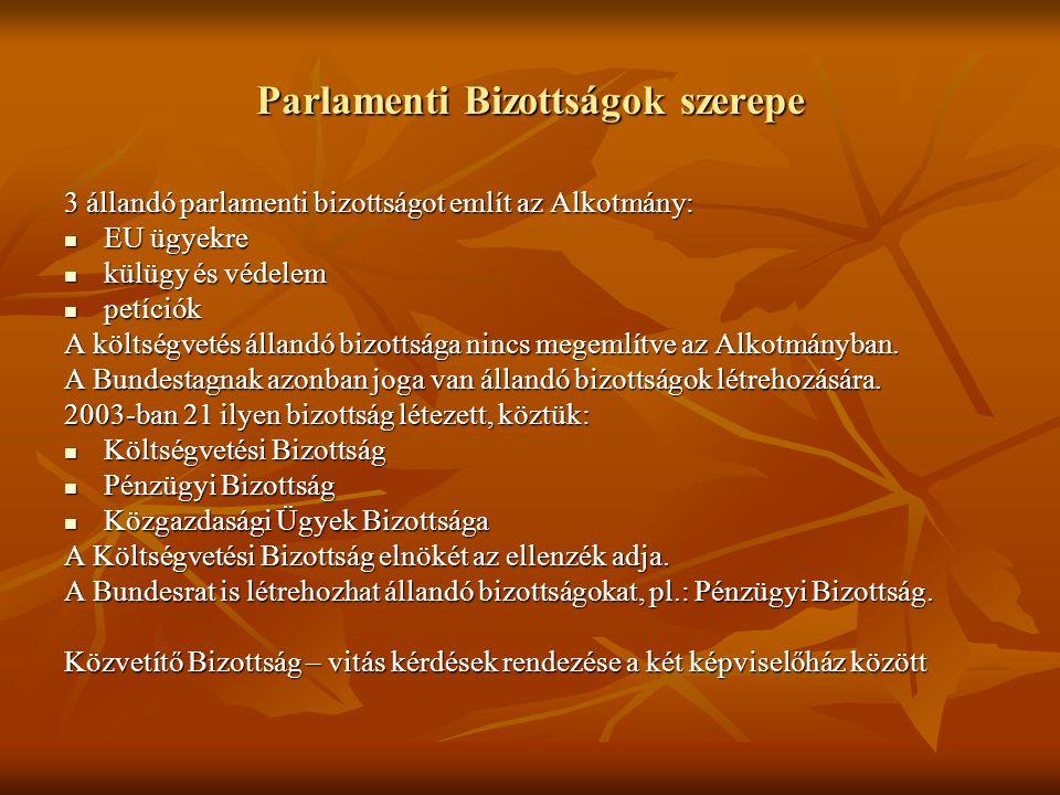 Parlamenti Bizottságok szerepe 3 állandó parlamenti bizottságot említ az Alkotmány: EU ügyekre EU ügyekre külügy és védelem külügy és védelem petíciók