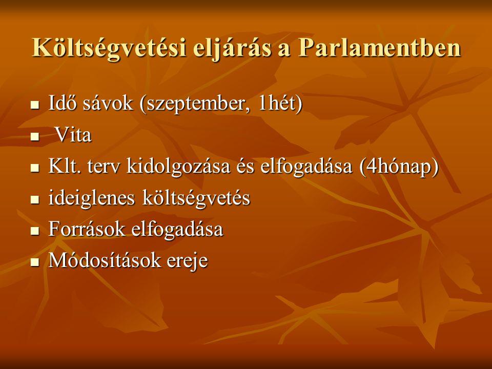 Költségvetési eljárás a Parlamentben Idő sávok (szeptember, 1hét) Idő sávok (szeptember, 1hét) Vita Vita Klt. terv kidolgozása és elfogadása (4hónap)