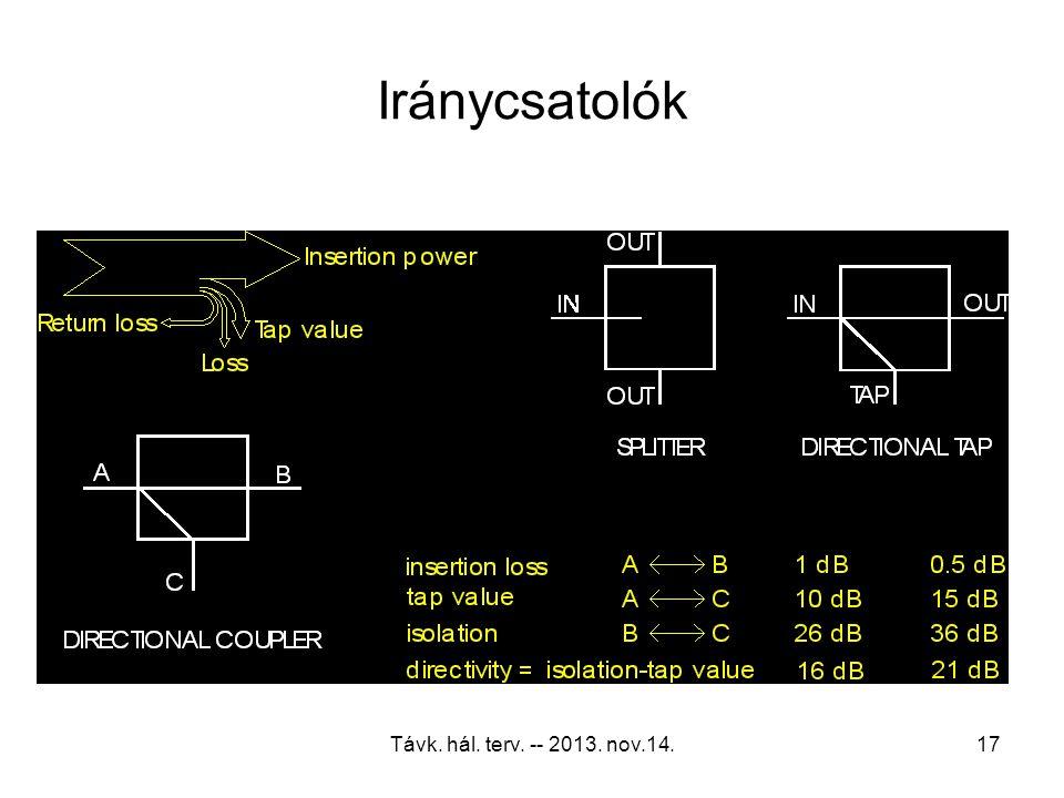 Távk. hál. terv. -- 2013. nov.14.16 Tipikus házhálózati struktúrák