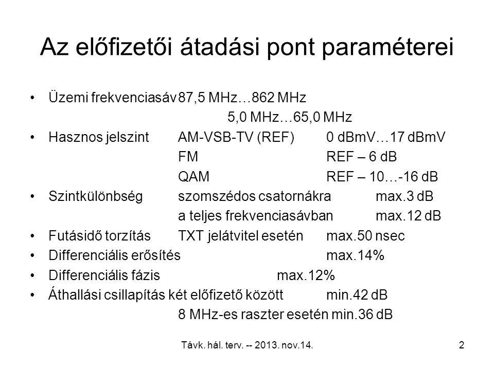 Távk. hál. terv. -- 2013. nov.14.12 Kábeltelevíziós analóg fejállomás