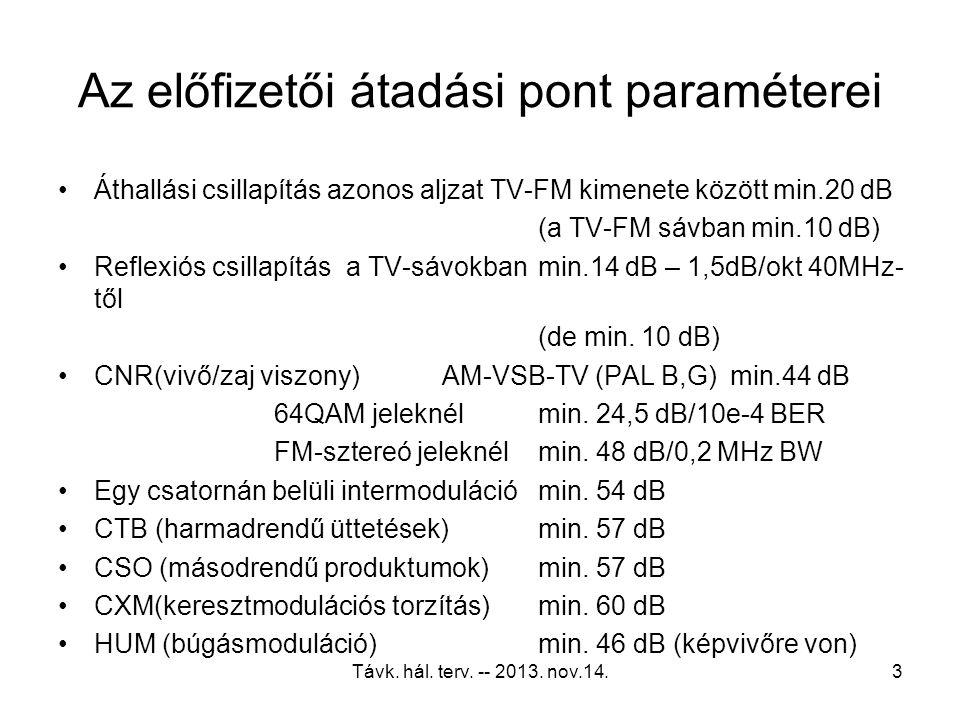 Távk. hál. terv. -- 2013. nov.14.2 Az előfizetői átadási pont paraméterei Üzemi frekvenciasáv87,5 MHz…862 MHz 5,0 MHz…65,0 MHz Hasznos jelszintAM-VSB-