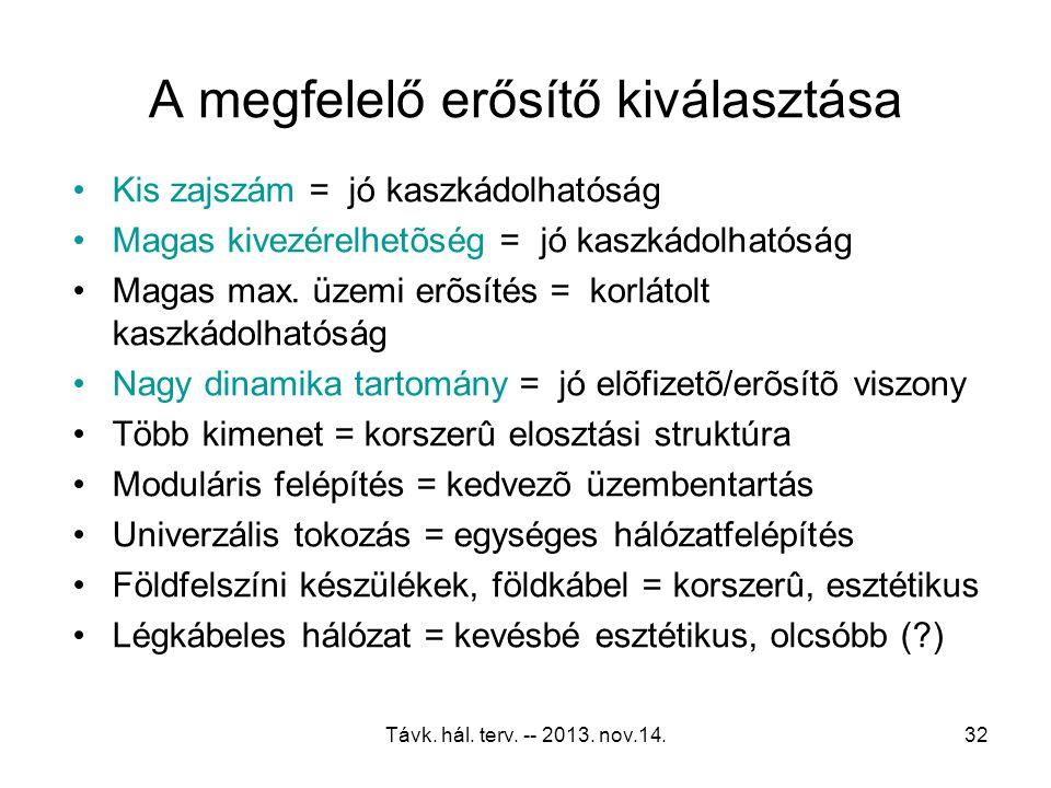 Távk. hál. terv. -- 2013. nov.14.31 Tipikus vonalerősítő felépítése