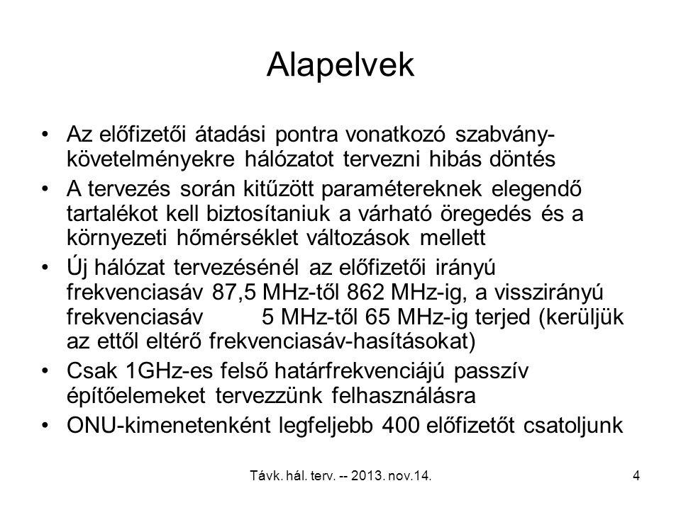 Távk. hál. terv. -- 2013. nov.14.3 Az előfizetői átadási pont paraméterei Áthallási csillapítás azonos aljzat TV-FM kimenete között min.20 dB (a TV-FM