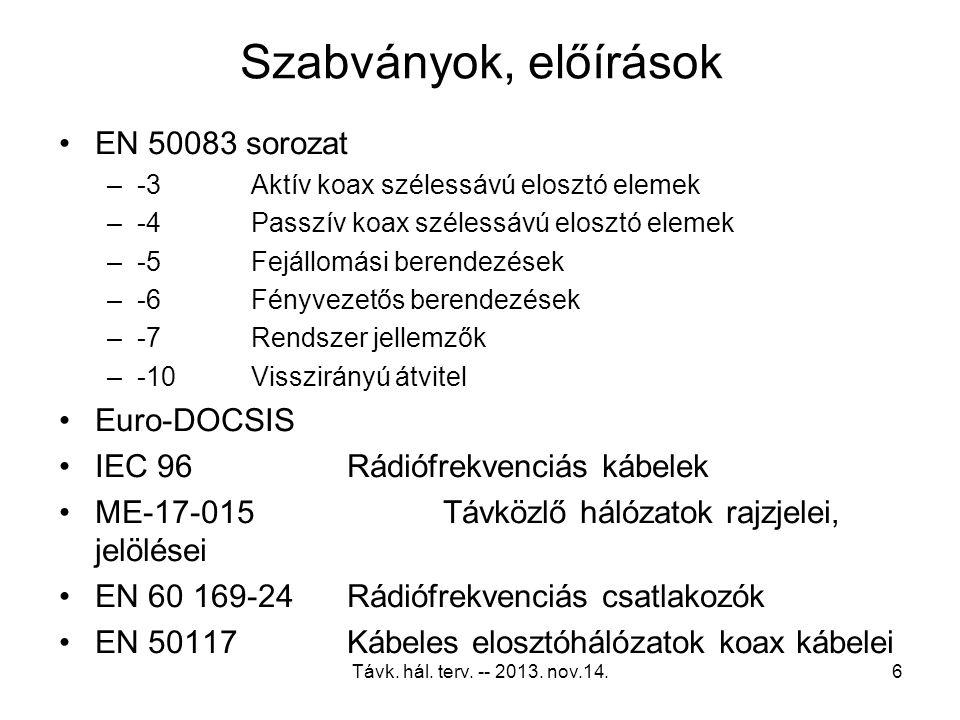 Távk. hál. terv. -- 2013. nov.14.26 Kábeltelevíziós koaxiális csatlakozók