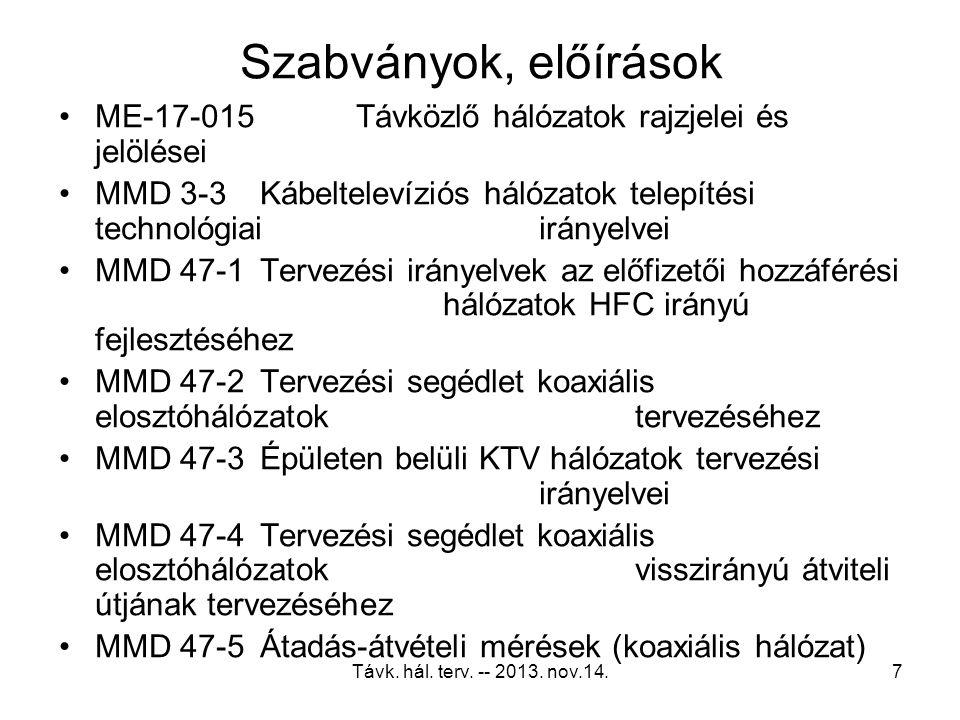 Távk. hál. terv. -- 2013. nov.14.67 Optikai gyűrű tervezése