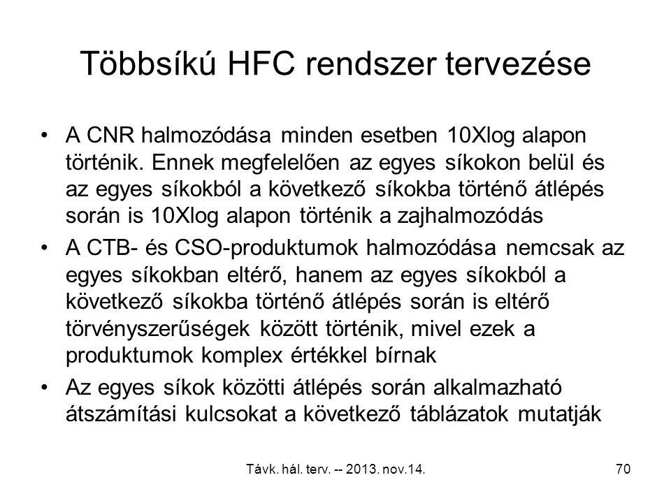 Távk. hál. terv. -- 2013. nov.14.69 Többsíkú HFC rendszer tervezése Az egyes síkok rendszer-paramétereit az alábbi táblázat tartalmazza. Feladat az er