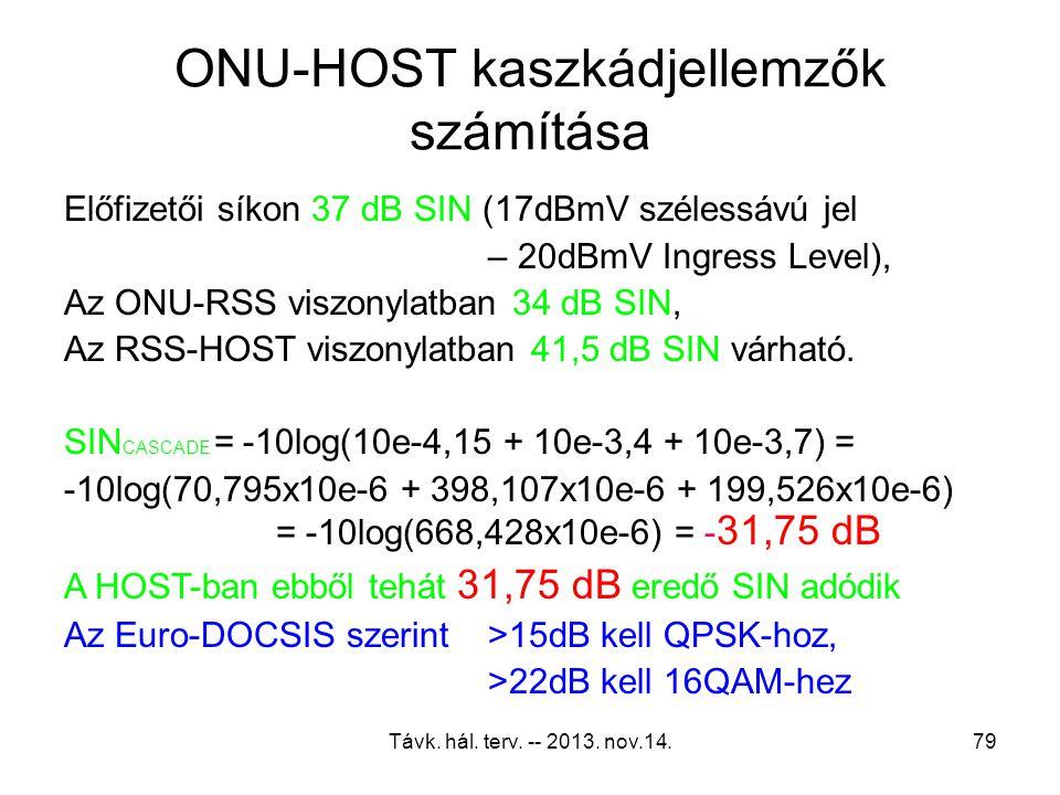 Távk. hál. terv. -- 2013. nov.14.78 ONU-HOST kaszkádjellemzők számítása ONU RF-szint számítása –Pwr/Hz = 30dBmV-10log(30x10e6)= -44,77dBmV –tehát 1,7M