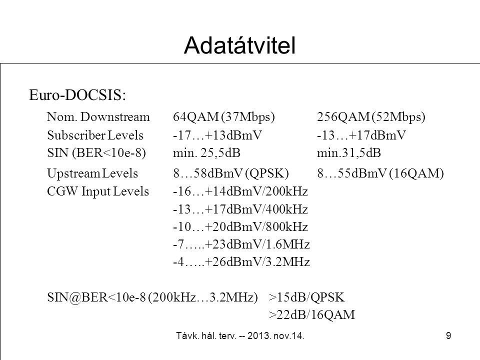 Távk. hál. terv. -- 2013. nov.14.8 Adatátvitel DOCSIS: Data Over Cable Service Interface Specification CMTS: Cable Modem Termination Systems DOCSIS 1.