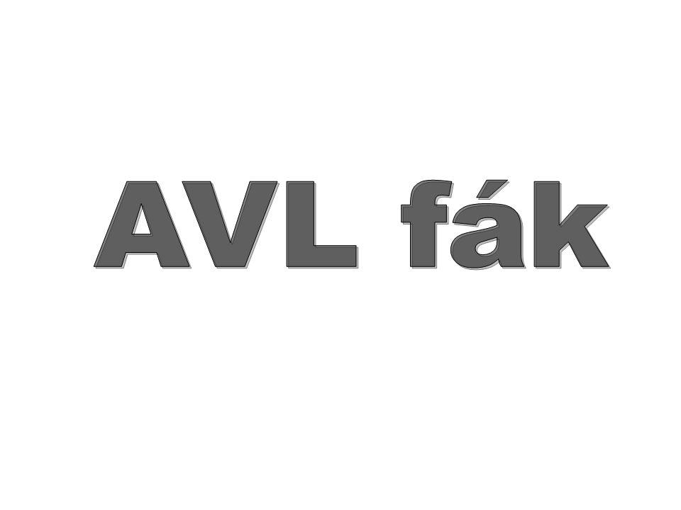 AVL fák Az első kiegyensúlyozott fa algoritmus Kitalálói: Adelson-Velskii és Landis (1962) Tulajdonságok Bináris rendezőfa A bal és jobb részfák magassága legfeljebb 1-gyel különbözik A részfák AVL fák AVL fa