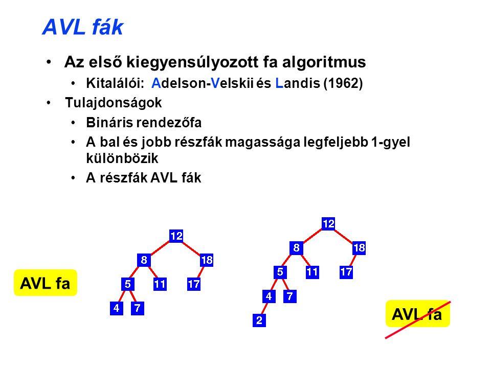 Jelölje m(f) az f bináris fa magasságát (szintjeinek számát), ha x az f fa egy csúcsa; ekkor m(x) jelöli az x-gyökerű részfa magasságát.