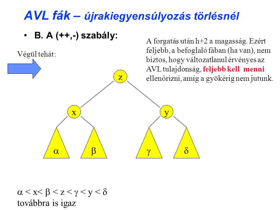 AVL fák – újrakiegyensúlyozás törlésnél B.