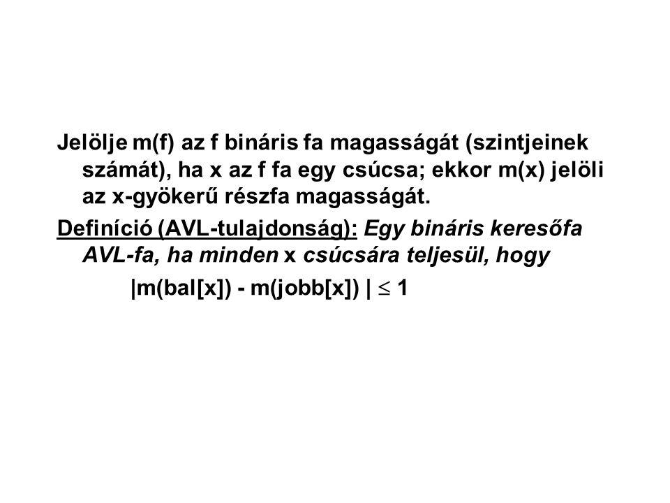 Mekkora a k - szintű AVL-fa minimális csúcsszáma? S 1 = 1 S 2 = 2 S 3 = 4 S 4 = 7