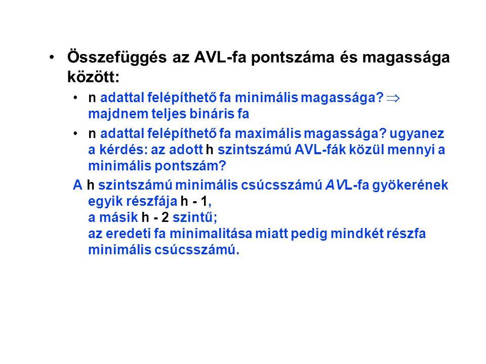 AVL fák – újrakiegyensúlyozás beszúrásnál B.