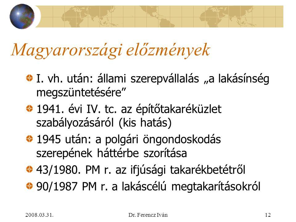 2008.03.31.Dr. Ferencz Iván11 Bevezetés a lakáselőtakarékosságba 3. Miért népszerű Európában? az előtakarékoskodás a kultúra része a lakosok tudatában